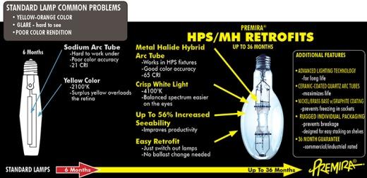 HID_HPSMHSplash750px